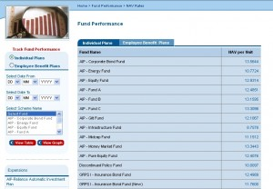 reliance-fund-performance